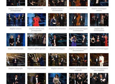 Oscar Usa 2017: tutti i vincitori nel Red Carpet